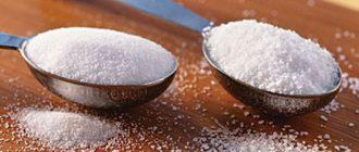 Що небезпечніше для гіпертоніків - сіль чи цукор?